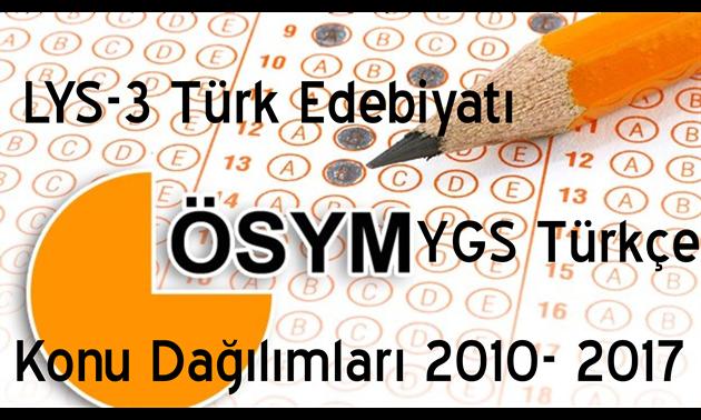 YGS Türkçe, LYS-3 Türk Edebiyatı Konu Dağılımları 2010- 2017